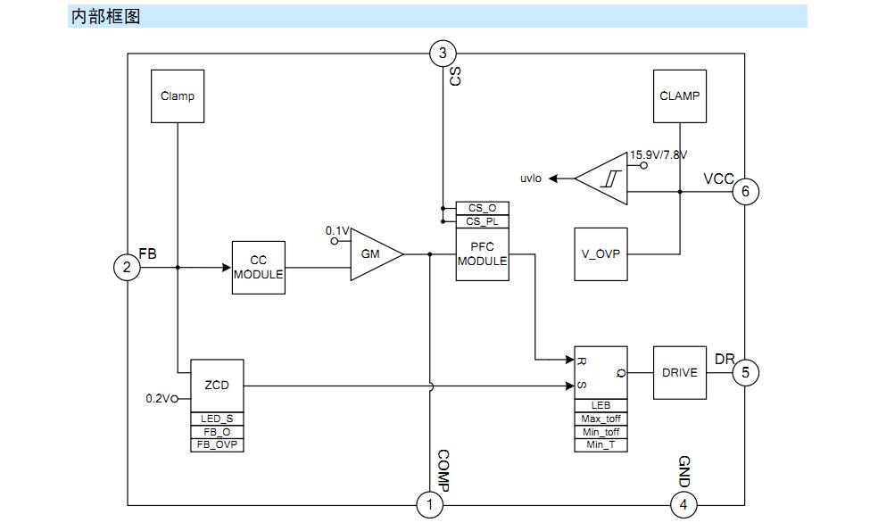stc11l04e电路图