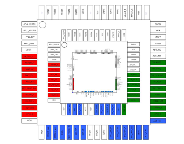 SSS1629输入输出群的区别2