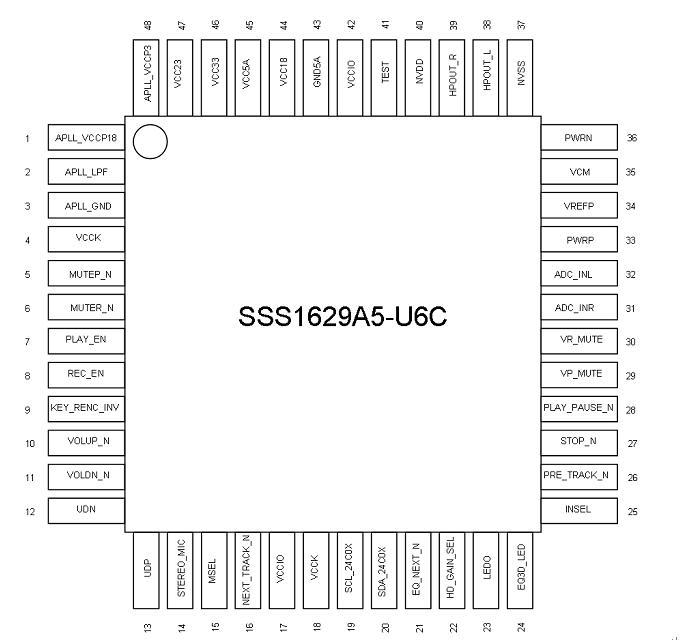 SSS1629A5 LQFP48引脚图