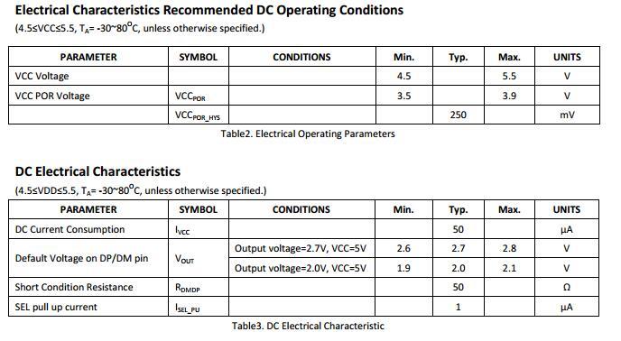 CW3002F的电气参数