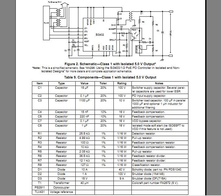 比起竞争对手通常需要几个外部高电压分立器件来完成PD 接口的PD 解决方案,Si3402 独一无二地在芯片上集成了两个完整的二极管电桥、一个瞬态电压抑制器和一个开关稳压器驱动器FET。根据应用的电源隔离要求,Si3402 稳压器无与伦比集成度的主要优点为: 无需四个关键的高电压BOM 组件:两个完整二极管电桥、一个瞬态电压抑制器和一个开关稳压器驱动器FET 减少外部BOM,节省至少0.
