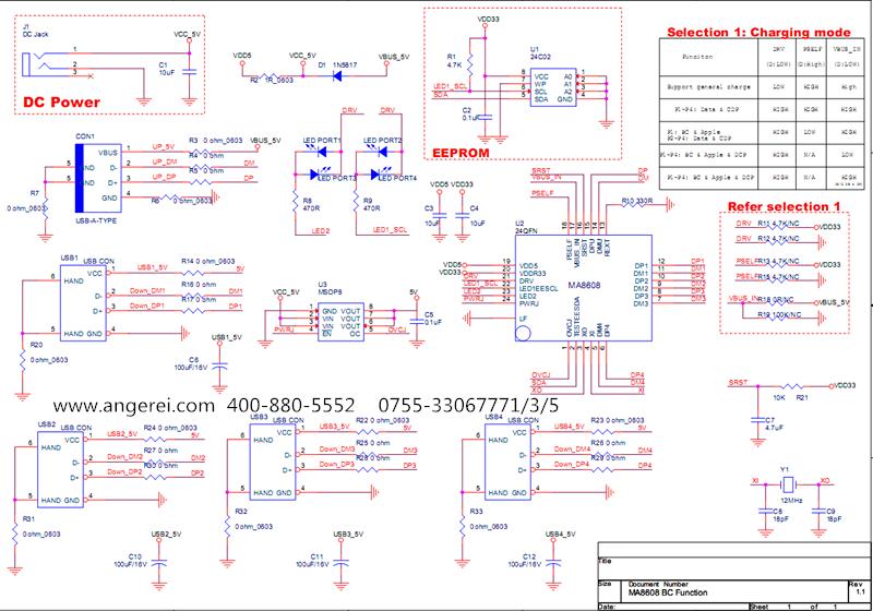 符合USB2.0规格 上行端口支持高速(480MHz)和全速(12MHz)速率 可配置4/3/2下行端口支持速率为全速或低速 向下兼容USB1.1 符合USB电池充电规格BC1.2 支持快速充电苹果电阻模式 集成快速8051微处理器 12MHz的时钟频率 集成上下行1.5k上拉电阻 独立的上下行(single TT) 集成功率控制和下行端口电流检测 领先的低功耗USB2.