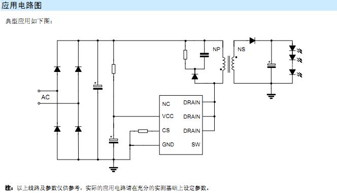 SD6602D是一款高精度、低成本、PSR LED恒流驱动器。 SD6602D是一款高精度、低成本的原边反馈LED恒流驱动芯片,应用于反激隔离LED照明。 芯片工作在电感电流断续模式,适用于90VAC-265VAC输入电压、12W以下输出功率。 SD6602D采用特有的恒流控制方式,电流精度达到3%以内,并可能过峰值电流采样电阻设定输出电流。芯片内部内置集成600V高压功率MOSFET。采用原边反馈控制模式,无需环路补偿,无需光耦、TL431、变压器辅助绕组等元件,节约了系统成本和体积。 芯片内部集成LE