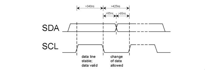 位传输的SSS1629 2线串行总线