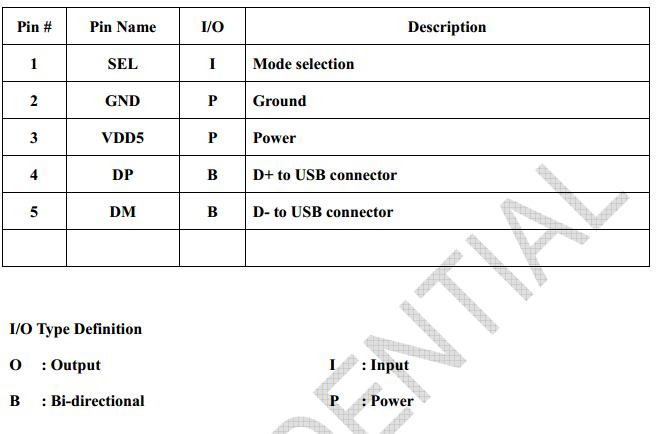 MA5887的引脚配置、MA5887管脚配置