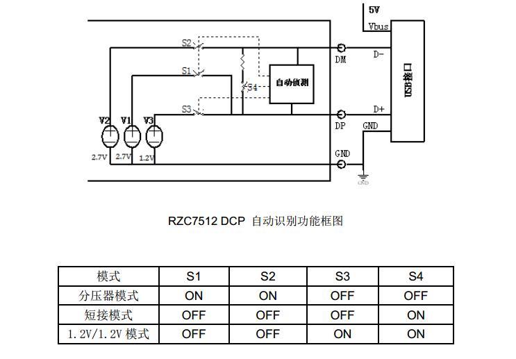 电子元器件 集成电路(ic) usb智能识别方案|rzc7512一级代理|rzc7512