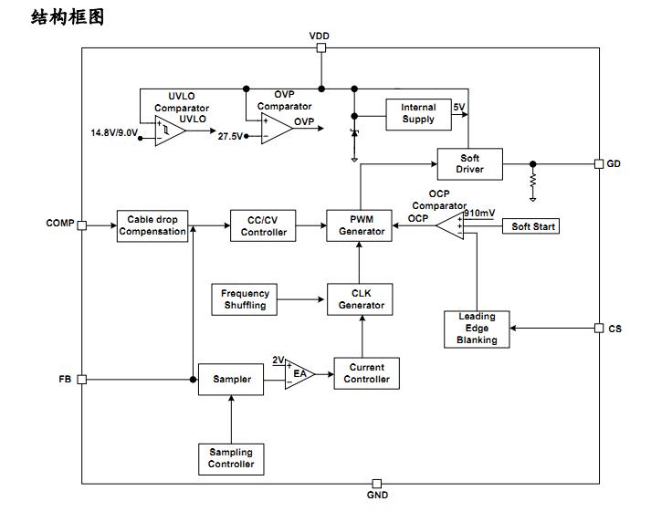 线性恒流恒压电源电路图