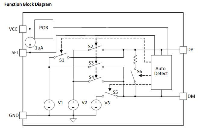 电路 电路图 电子 原理图 657_431