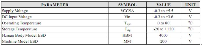 SSS1629A5绝对最大额定值