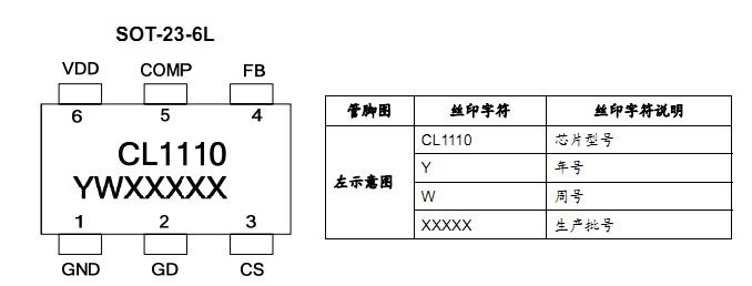 pwm控制器            cl1101 7w低功率的ac/dc离线开关电源应用于