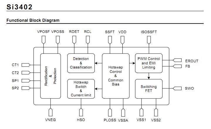 电子元器件 集成电路/ic 供应其他si3402si340.