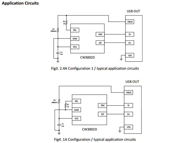 "CW3002D是一款充电宝/USB充电控制IC,完全兼容了BC1.2(符合USB充电规范(BC)1.2版本)、YT/D15912009、以及非BC1.2的USB标准。非BC1.2包含Apple苹果的iPhone、iPad以及三星Galaxy家族的USB类型。 CW3002D是一个高性能的解决方案""快速充电""机制,加快充电时间.CW3002D嵌入式自动充电器检测其符合USB电池充电规格(BC)版本1."