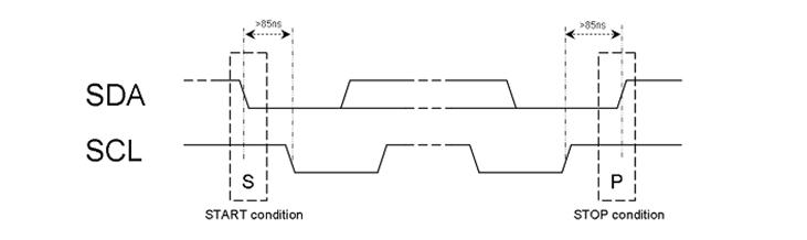 SSS1629启动和停止条件