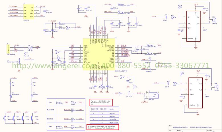 五、SSS1623/3S162尾辍选型、订购信息:  插入图片SSS1623/3S162尾辍选型、订购信息 六、SSS1623/3S162框图:  插入图片SSS1623/3S162框图 安格瑞集团是拥有11年的IC、集成电路、电子元器件代理解销经验,专注于台湾鑫创产品线,是鑫创一级代理SSS1623,3S1623,,若您需要了解详细台湾鑫创一级代理, SSS1623,3S1623, USB耳机方案, USB麦克风方案, USB喇叭方案,USB音箱,等产品或资料,欢迎联系安格瑞:400-880-5552,