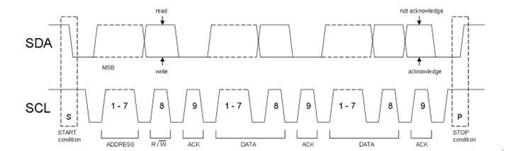 SSS1629双线串行总线数据传输