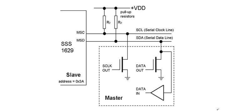 SSS1629设备连接到2线串行总线