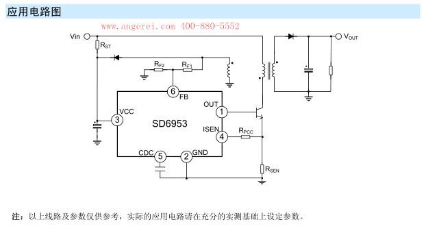 SD6953是离线式开关电源集成电路,内置线损补偿和峰值电流补偿的高端开关电源控制器。通过检测变压器原级线圈的峰值电流和辅助线圈的反馈电压,控制系统的输出电压和电流,达到输出恒压或者恒流的目的。 完整的工作周期分为峰值电流检测和反馈电压检测: 当三极管导通,通过采样电阻检测原级线圈的电流,此时FB端电压为负,输出电容对负载供电,输出电压V O 下降;当原级线圈的电流到达峰值时,三极管关断,FB端电压检测开始。存储在次级线圈的能量对输出电容充电,输出电压V O 上升,并对负载供电。当同时满足恒压、恒流环路控